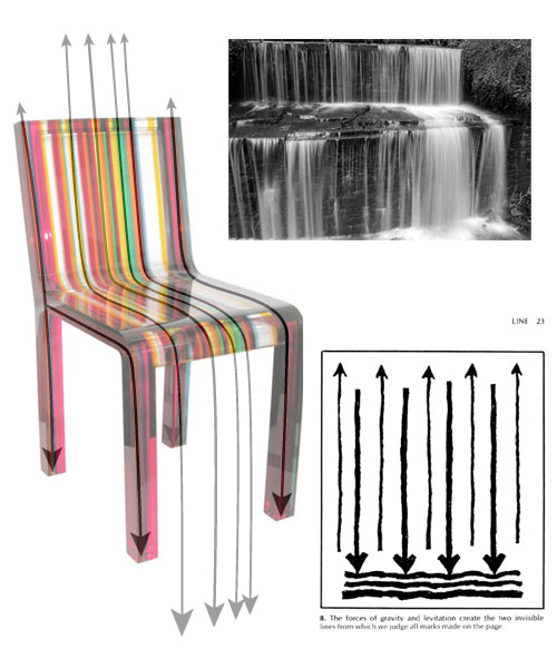 Waterfall chair design