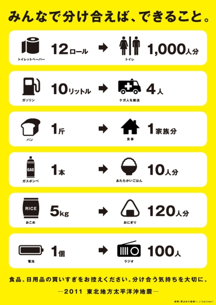 Don't hoard - Japan disaster infographic by stam_mats2