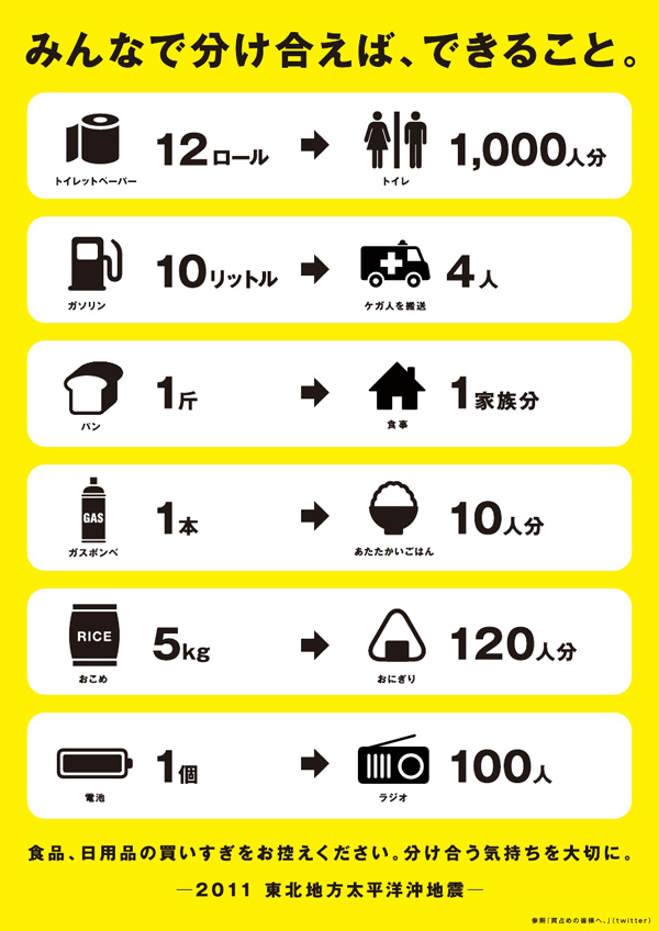 Stop hoarding - Japan disaster infographic by stam_mats2